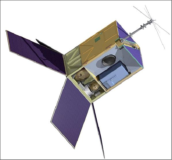 DORIS satellite: STPSat-1