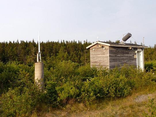 DORIS station: ST-JOHN-S - CANADA